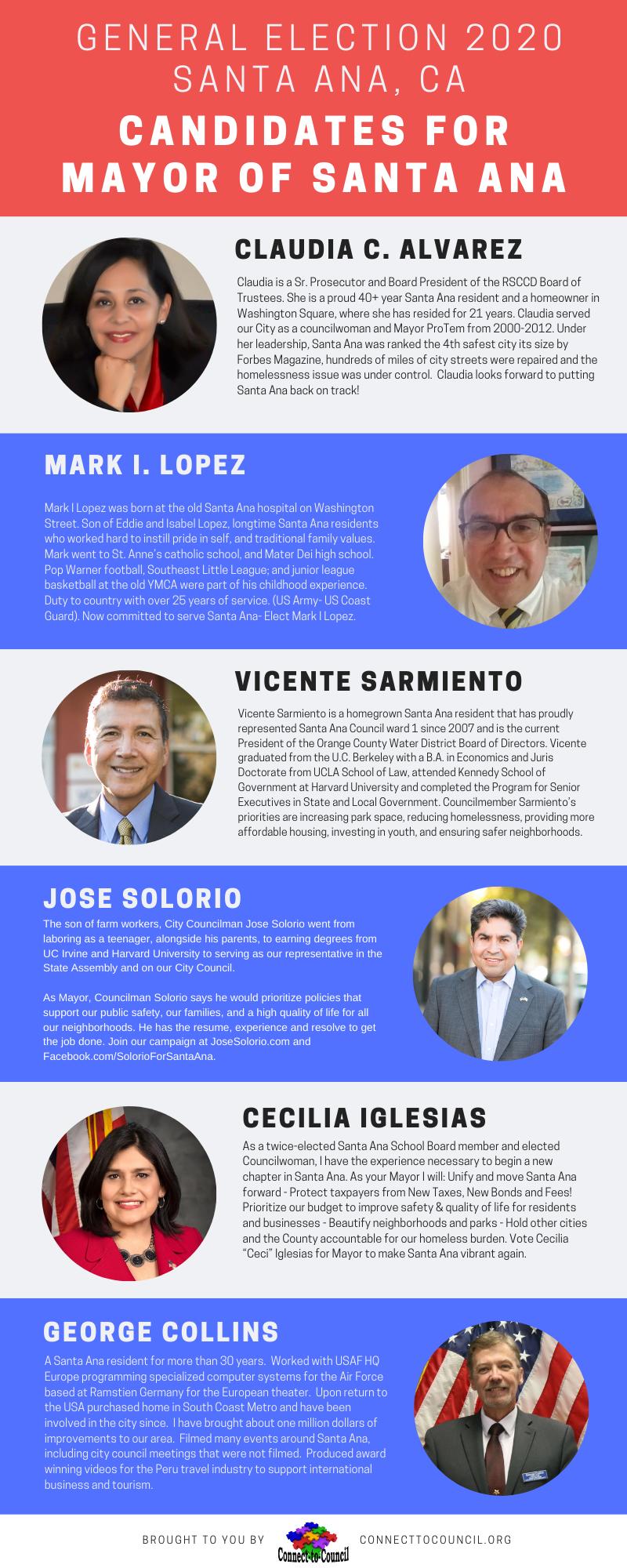 Mayoral Forum 2020 v2